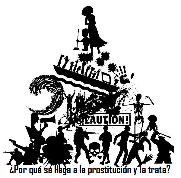 ¿Por qué se llega a la prostitución y la trata?. Causas